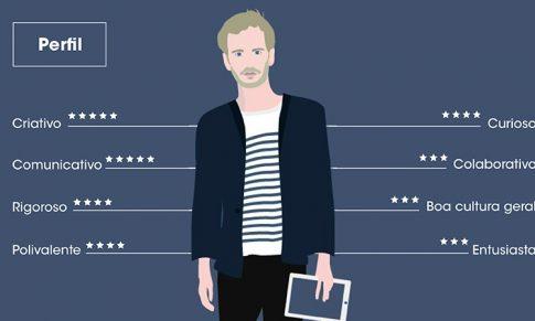 Digital Brand Content Manager: o profissional que deve contratar se quer dominar no digital