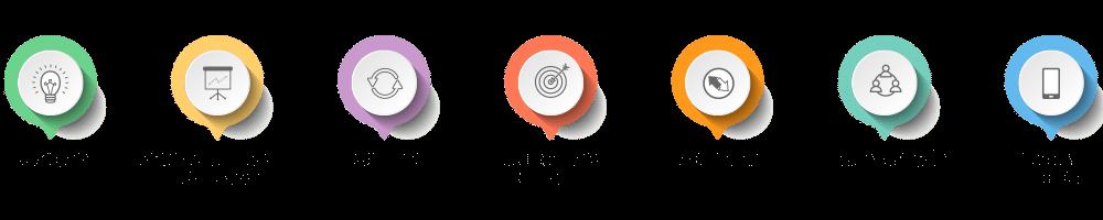 Esquema_gestão da mudança